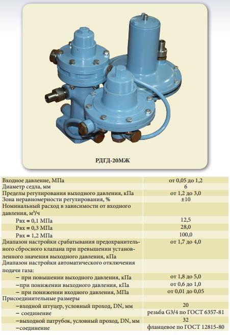 Регулятор давления газа универсальный РДУ-32/Ж (ГАЗПРОММАШ)