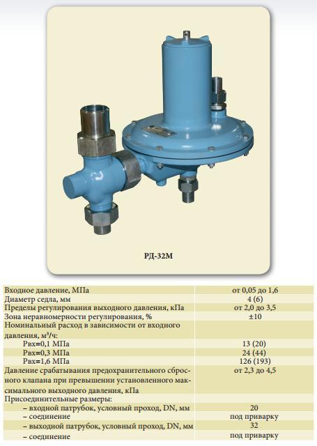 Регулятор давления РДСК-50/400Б