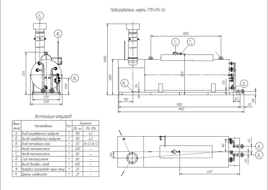 нефти типа ГПМ-ПН-1,6