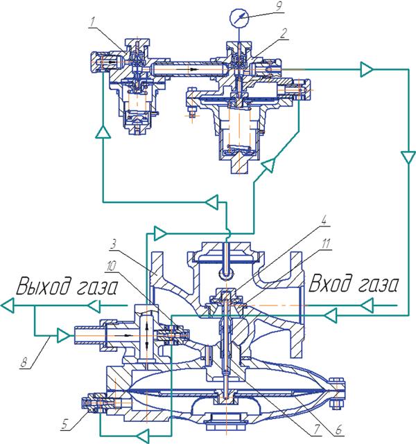 Комплект импульсных трубок РДБК-1-100