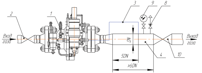1 –регулятор давления РДУ-80;
