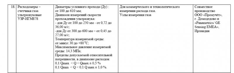 Ciprofloxacin 250 mg dosierung omega-3